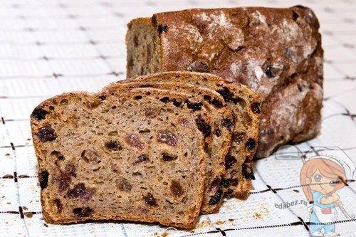 Рецепт бездрожжевого хлеба с изюмом