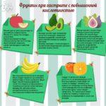 фрукты при гастрите с повышенной кислотностью