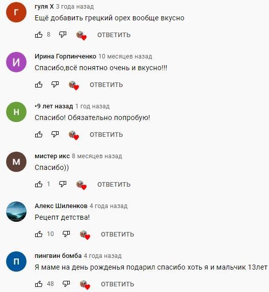 Отзывы о рецепте